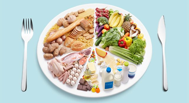 índice glicêmico prato de comida grupos alimentares